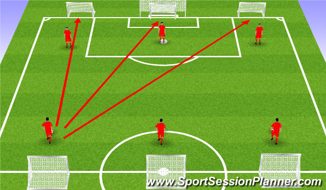 Football/Soccer Session Plan Drill (Colour): Variable pratice