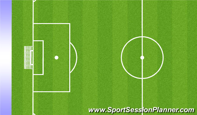 Football/Soccer Session Plan Drill (Colour): S&C