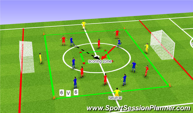 Football/Soccer Session Plan Drill (Colour): Killer pass or patience with Possession?