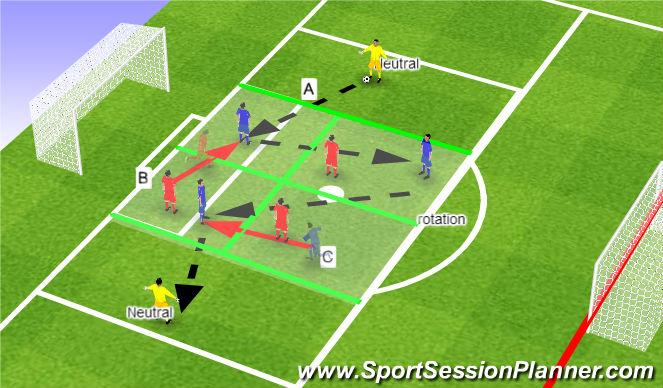 Football/Soccer Session Plan Drill (Colour): Centre rotation