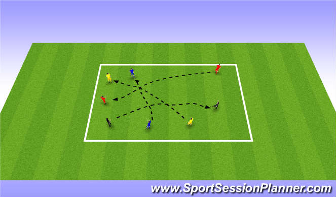 Football/Soccer Session Plan Drill (Colour): movement