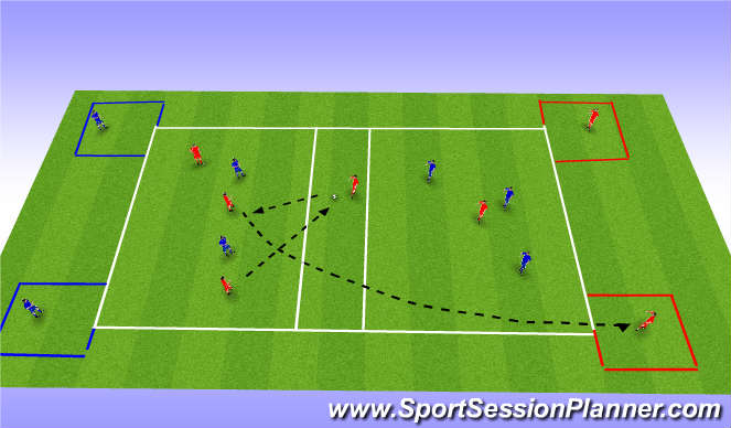 Football/Soccer Session Plan Drill (Colour): switching play from the link players