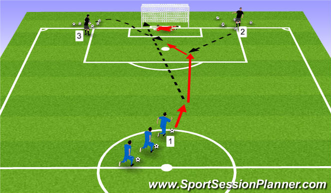 Football/Soccer Session Plan Drill (Colour): Fun Technical Warm up