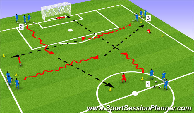Football/Soccer Session Plan Drill (Colour): stage 2 finishing