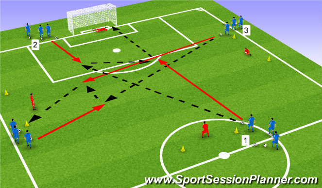 Football/Soccer Session Plan Drill (Colour): stage 2 - progression