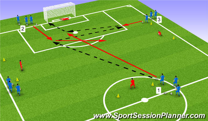 Football/Soccer Session Plan Drill (Colour): stage 2 - 2nd progression