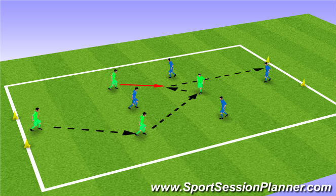 Football/Soccer Session Plan Drill (Colour): Stage 3 - 4 v 4