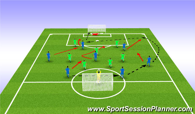 Football/Soccer Session Plan Drill (Colour): Stage 4 - 7 v 7