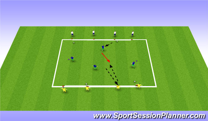 Football/Soccer Session Plan Drill (Colour): Passing trio