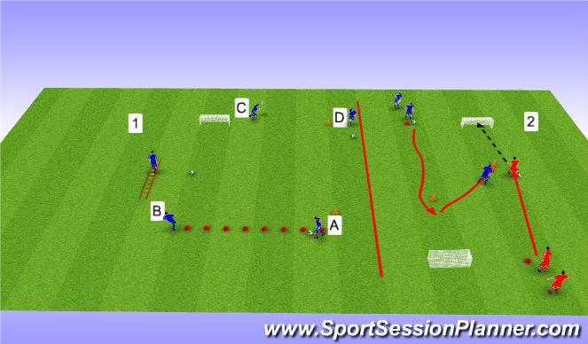 Football/Soccer Session Plan Drill (Colour): Hraða- og tækniæfingar