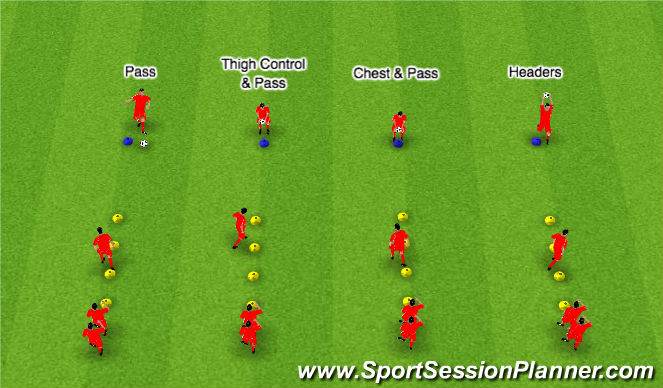 Football/Soccer Session Plan Drill (Colour): Technique & SAQ