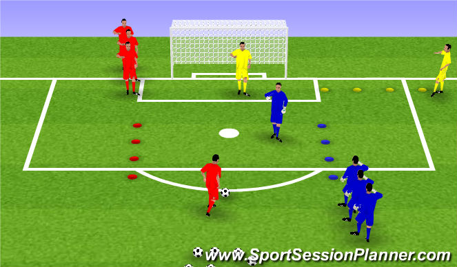Football/Soccer Session Plan Drill (Colour): Attack, Defend & SAQ