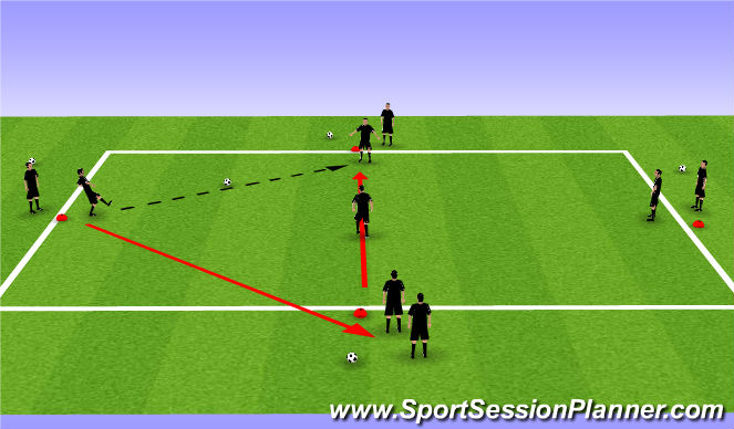 Football/Soccer Session Plan Drill (Colour): Activity-Pressure