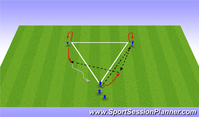 Football/Soccer Session Plan Drill (Colour): WU I - Dismarking
