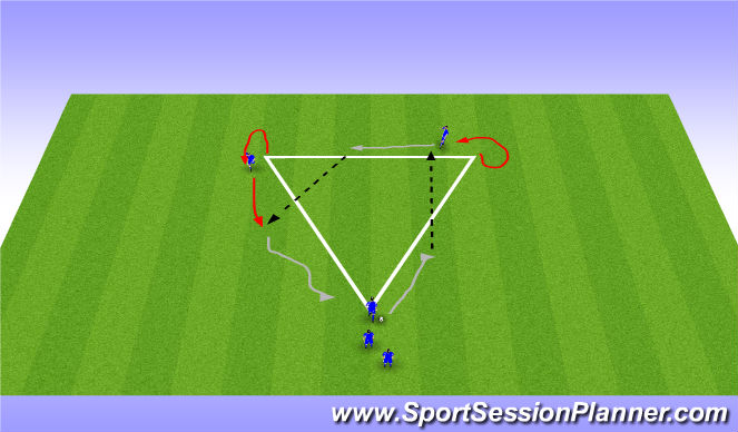 Football/Soccer Session Plan Drill (Colour): WU II - Dismarking 2