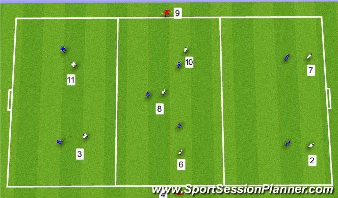Football/Soccer Session Plan Drill (Colour): 7v7 Lose Mark Rondo