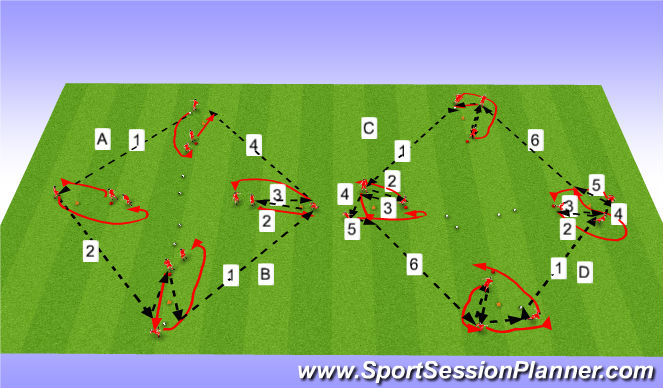 Football/Soccer Session Plan Drill (Colour): Upphitun: