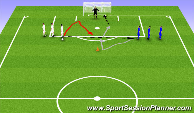 Football/Soccer Session Plan Drill (Colour): Finishing - All in One