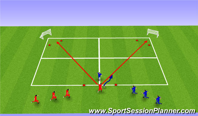 Football/Soccer Session Plan Drill (Colour): warm up (15 min)