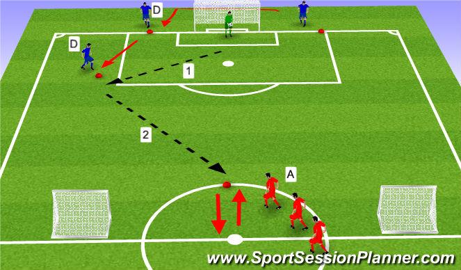 Football/Soccer Session Plan Drill (Colour): 1v1 attacking (40min)