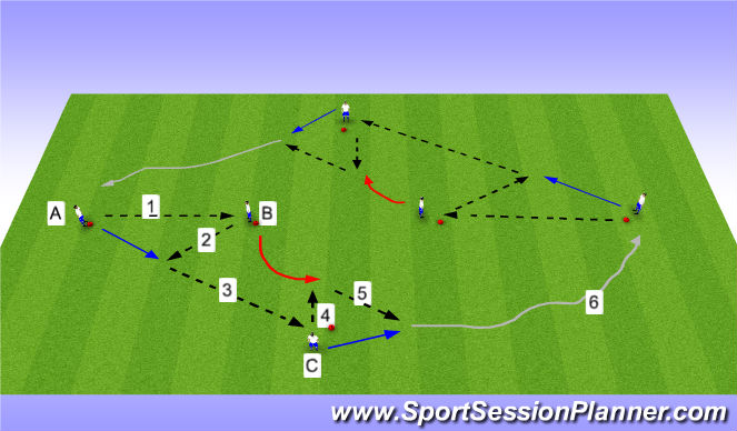 Football/Soccer Session Plan Drill (Colour): Angle passing