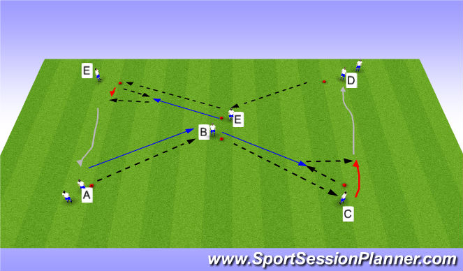 Football/Soccer Session Plan Drill (Colour): Square in out passing