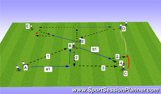 Football/Soccer Session Plan Drill (Colour): pass move receive