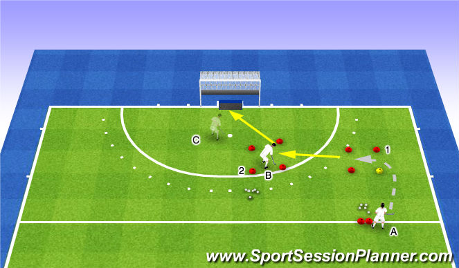 Hockey Session Plan Drill (Colour): Exercise