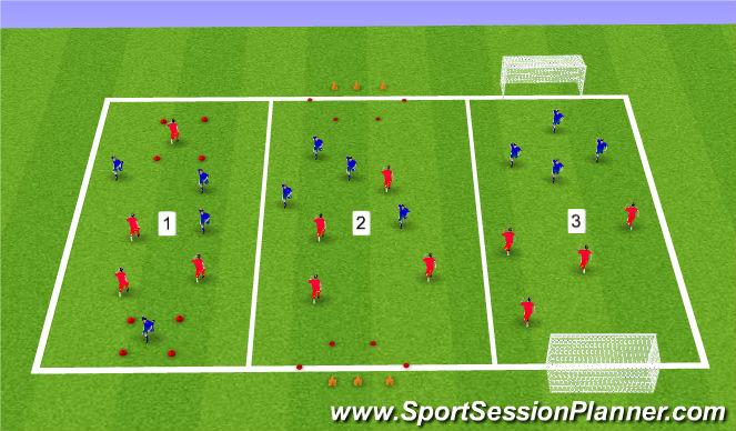 Football/Soccer Session Plan Drill (Colour): Carousel
