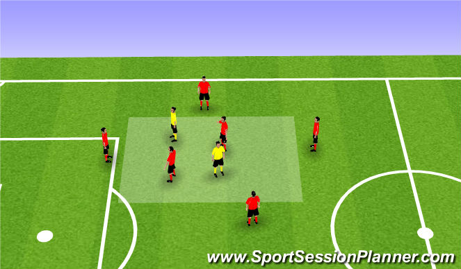 Football/Soccer Session Plan Drill (Colour): Rondo (variation)