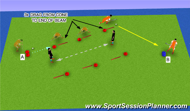 Hockey Session Plan Drill (Colour): English