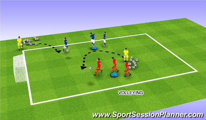 Football/Soccer Session Plan Drill (Colour): Volleying off the bounce