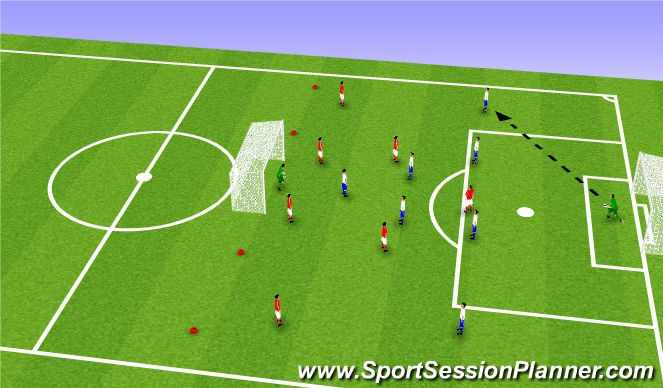 Football/Soccer Session Plan Drill (Colour): 7v7 at goal
