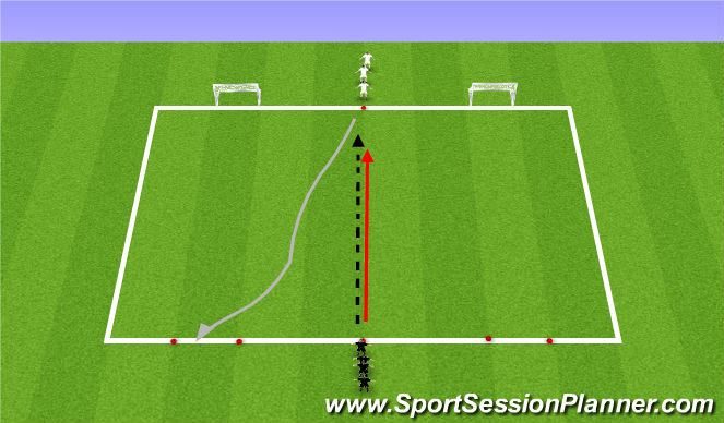Football/Soccer Session Plan Drill (Colour): 1v1, 2v1 to gates