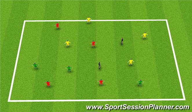 Football/Soccer Session Plan Drill (Colour): 4v4v4+2