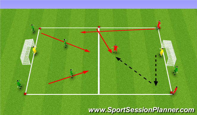 Football/Soccer Session Plan Drill (Colour): 4v2 Box to Box