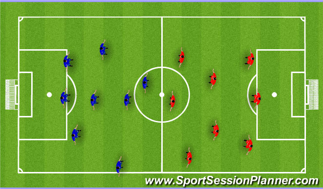 Football/Soccer Session Plan Drill (Colour): Special Match