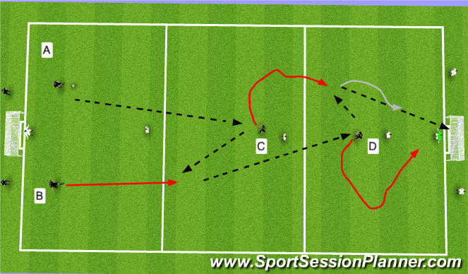 Football/Soccer Session Plan Drill (Colour): 2v1 to goal with Transition