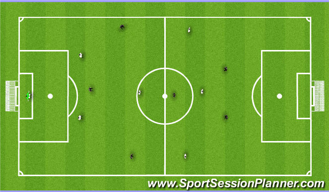 Football/Soccer Session Plan Drill (Colour): 6v6 Final Game