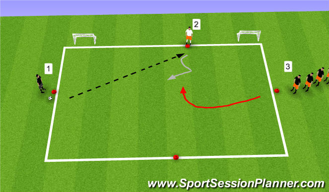 Football/Soccer Session Plan Drill (Colour): 1v1 working on defensive footwork