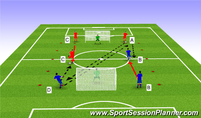 Football/Soccer Session Plan Drill (Colour): Lofted ball with 1 touch lay off.