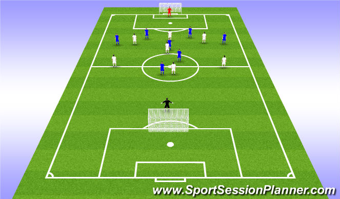Football/Soccer Session Plan Drill (Colour): IV - 8v8
