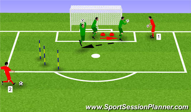 Football/Soccer Session Plan Drill (Colour): Far Post High Ball and Angled Shot