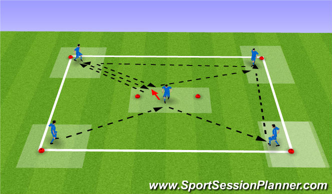 Football/Soccer Session Plan Drill (Colour): Technical stage 1