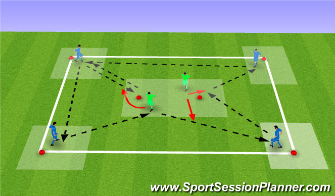 Football/Soccer Session Plan Drill (Colour): stage 1 progression