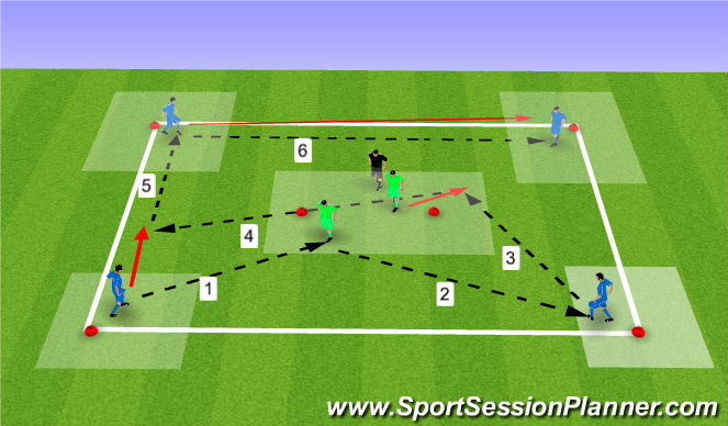Football/Soccer Session Plan Drill (Colour): stage 1 progression 2