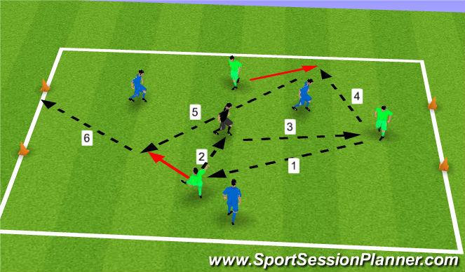 Football/Soccer Session Plan Drill (Colour): 3 v 3 +1