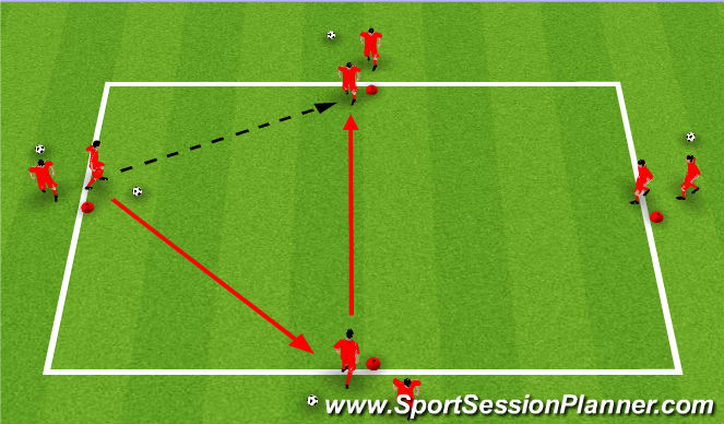 Football/Soccer Session Plan Drill (Colour): Warmup-Pressure