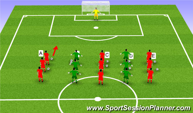 Football/Soccer Session Plan Drill (Colour): Mixed attack/defend