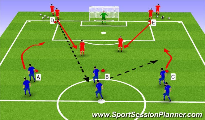 Football/Soccer Session Plan Drill (Colour): 3v2 Attacking Defending